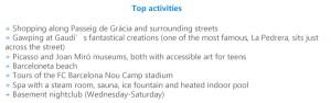 Hotel Omm activities